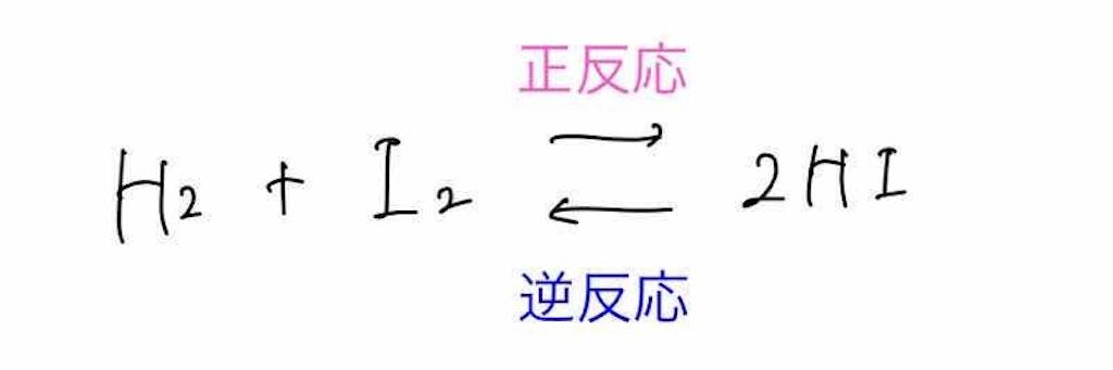 f:id:nobita_60:20201010191004j:image