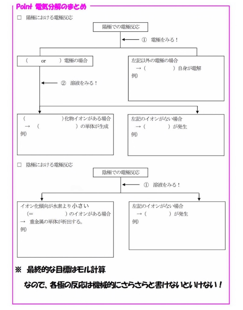 f:id:nobita_60:20201017095359j:image