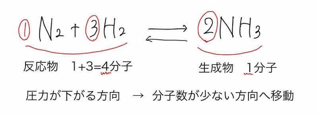 f:id:nobita_60:20201114213715j:image
