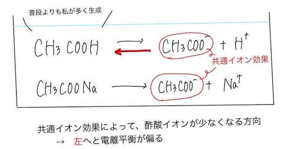 f:id:nobita_60:20201121101811j:image