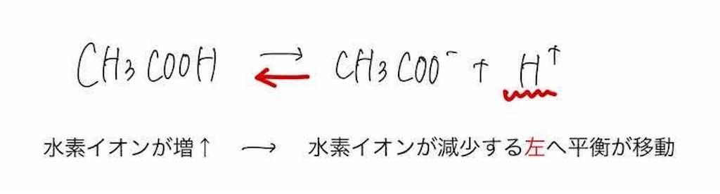 f:id:nobita_60:20201121101842j:image