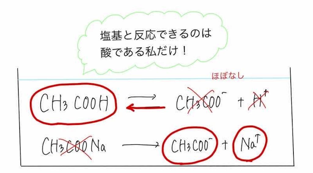 f:id:nobita_60:20201121101854j:image