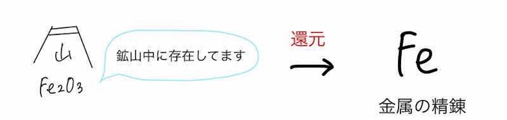 f:id:nobita_60:20201121195558j:image