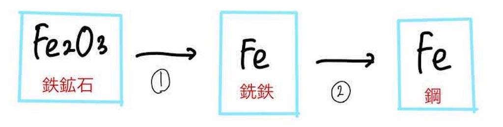 f:id:nobita_60:20201121195616j:image