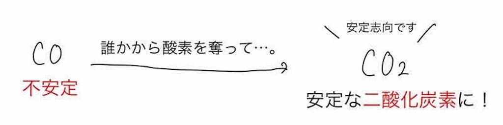 f:id:nobita_60:20201121195745j:image