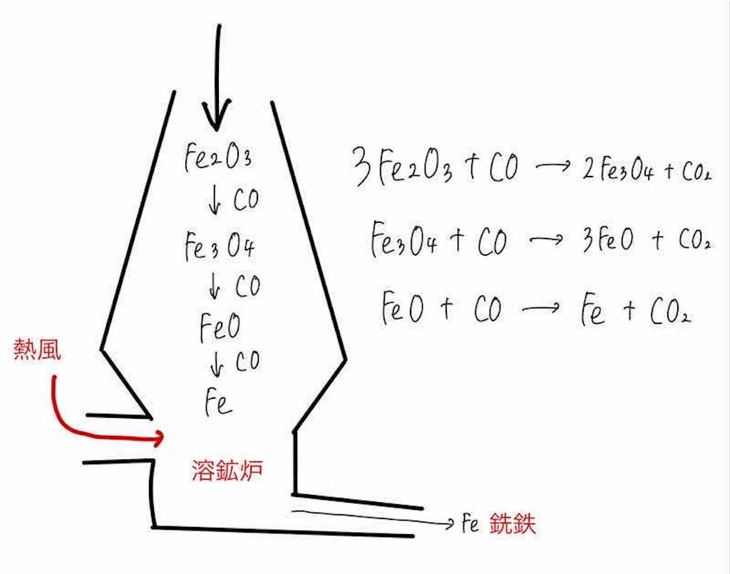 f:id:nobita_60:20201121195839j:image