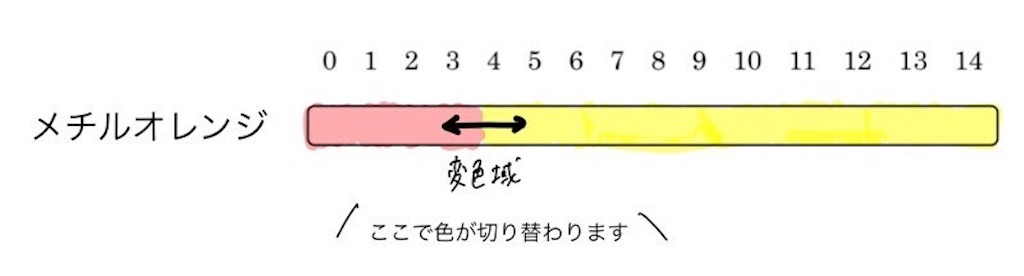 f:id:nobita_60:20201129091448j:image