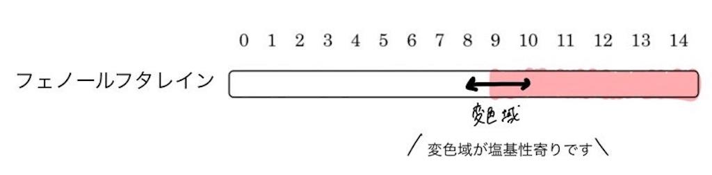 f:id:nobita_60:20201129091500j:image