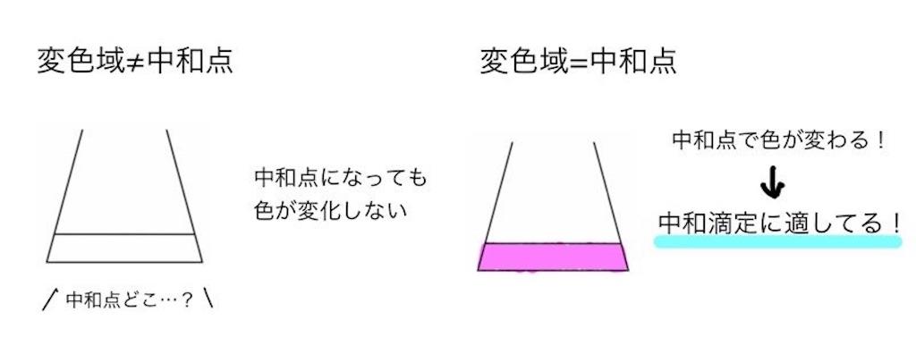 f:id:nobita_60:20201129091640j:image