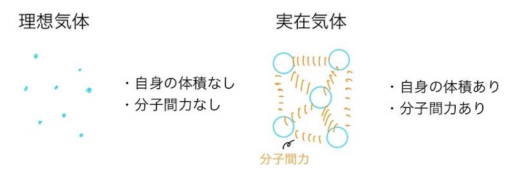 f:id:nobita_60:20201129182702j:image