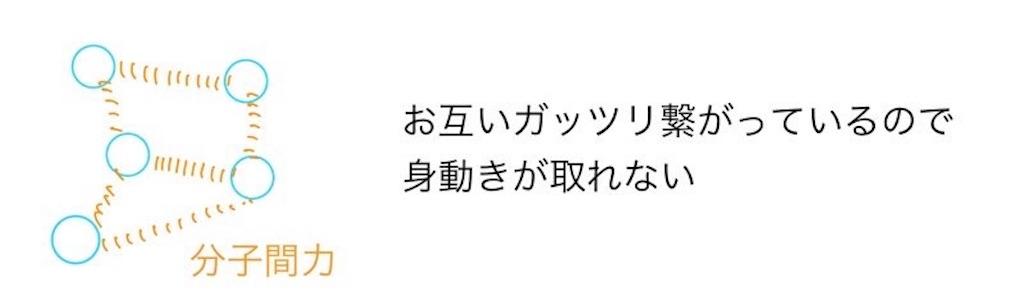 f:id:nobita_60:20201129182735j:image