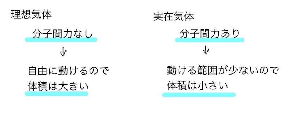 f:id:nobita_60:20201129182746j:image