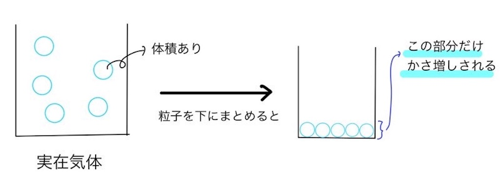 f:id:nobita_60:20201129182829j:image