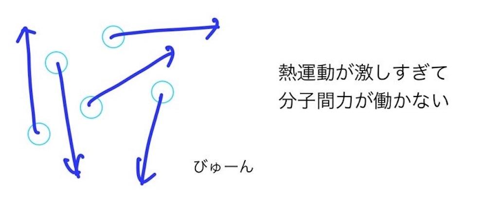 f:id:nobita_60:20201129182849j:image
