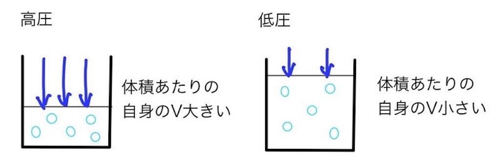 f:id:nobita_60:20201129182900j:image