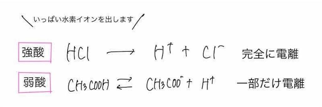 f:id:nobita_60:20201212095823j:image