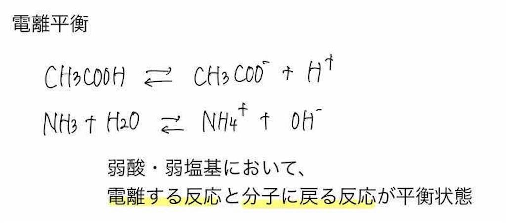 f:id:nobita_60:20201212095839j:image