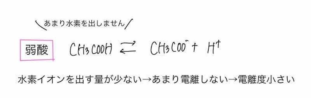 f:id:nobita_60:20201212095906j:image