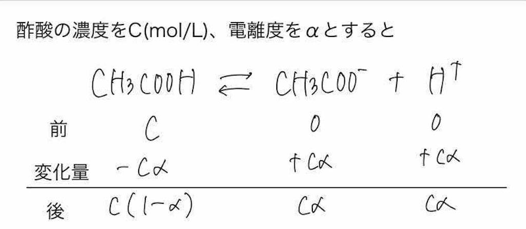 f:id:nobita_60:20201212095935j:image