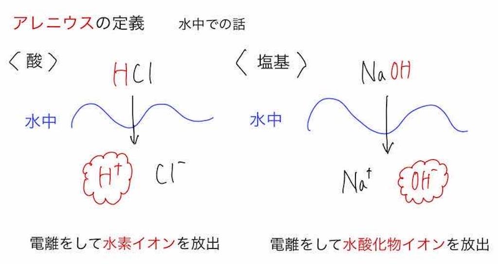 f:id:nobita_60:20201212101227j:image