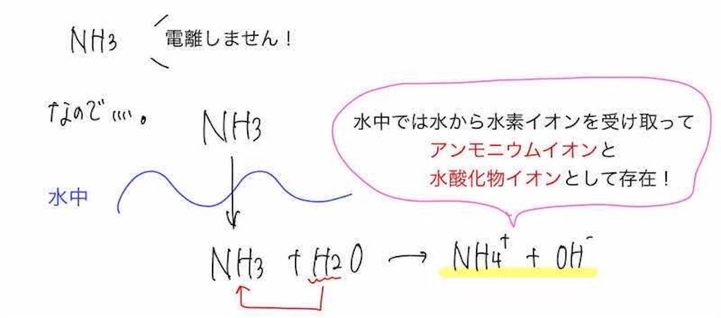 f:id:nobita_60:20201212101241j:image