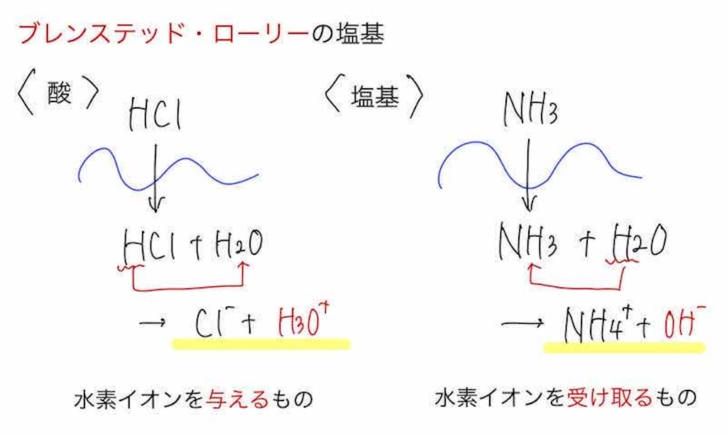 f:id:nobita_60:20201212101251j:image