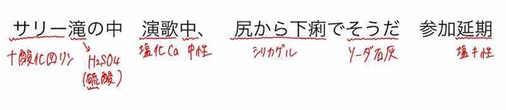 f:id:nobita_60:20210103161923j:image