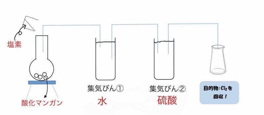 f:id:nobita_60:20210103162107j:image