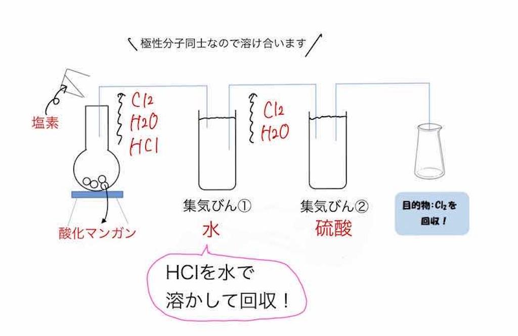 f:id:nobita_60:20210103162139j:image