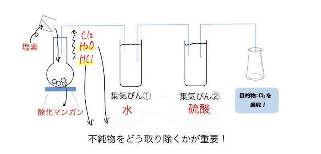 f:id:nobita_60:20210103162154j:image