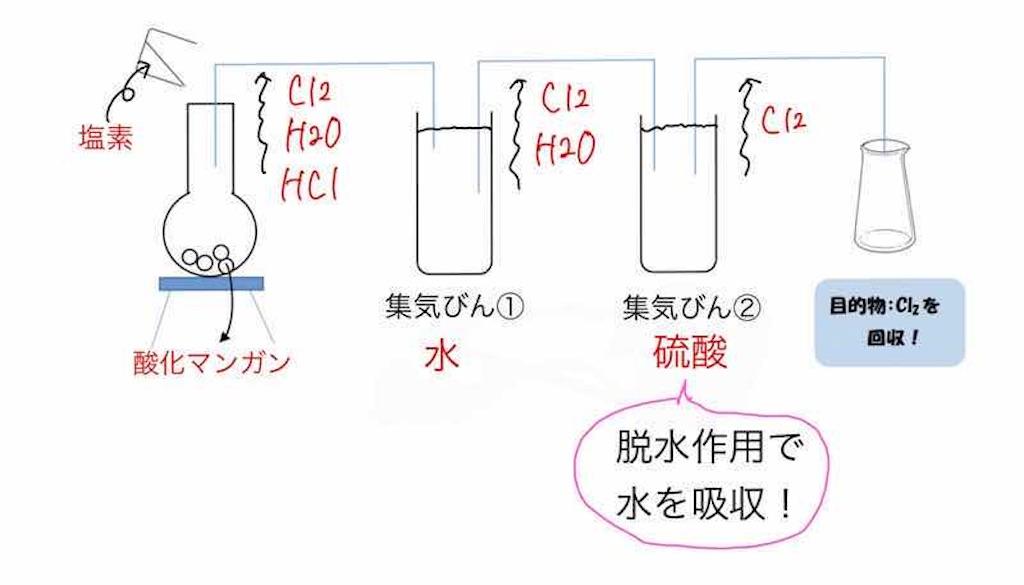 f:id:nobita_60:20210103162212j:image