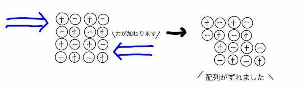 f:id:nobita_60:20210114163108j:image