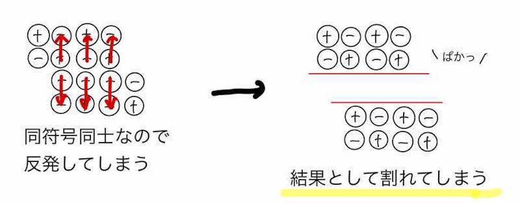 f:id:nobita_60:20210114163117j:image