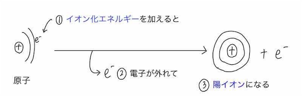 f:id:nobita_60:20210131201153j:image