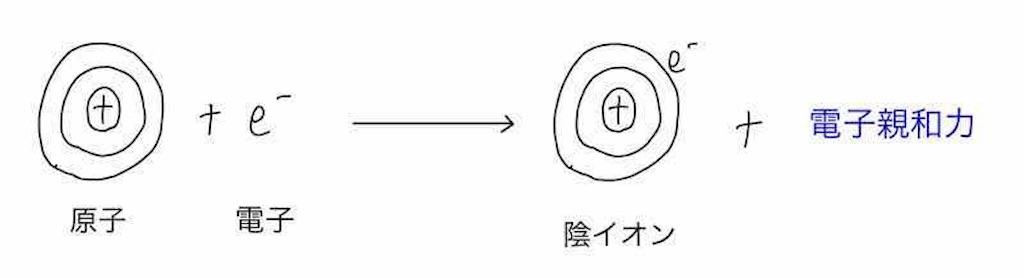 f:id:nobita_60:20210131201333j:image