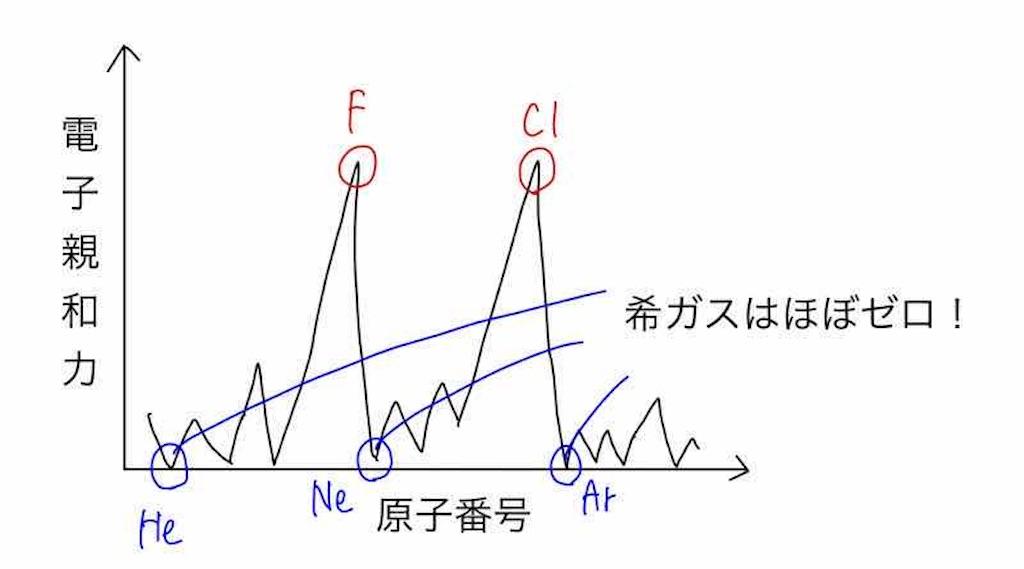 f:id:nobita_60:20210131201355j:image