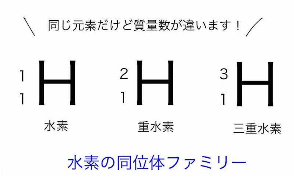 f:id:nobita_60:20210131201452j:image