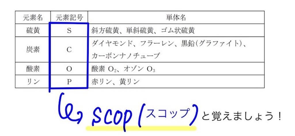 f:id:nobita_60:20210131201503j:image