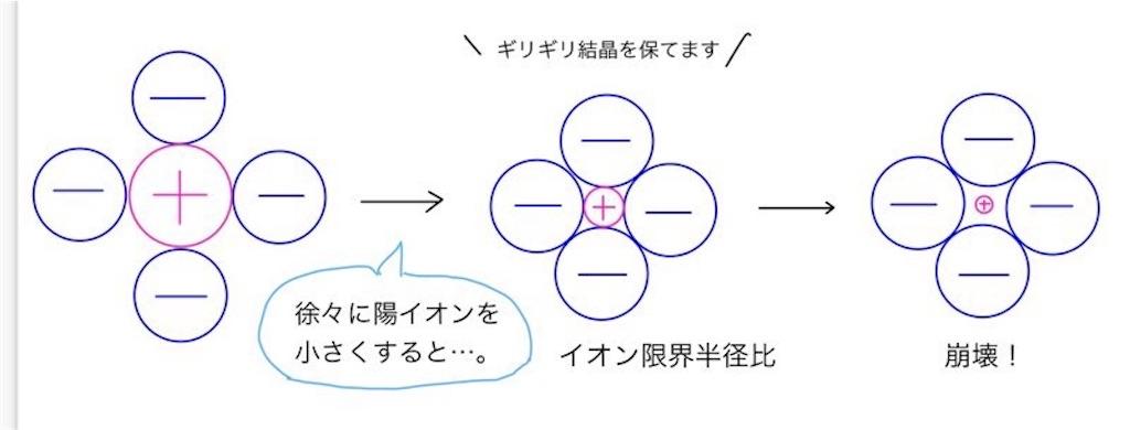 f:id:nobita_60:20210220192020j:image