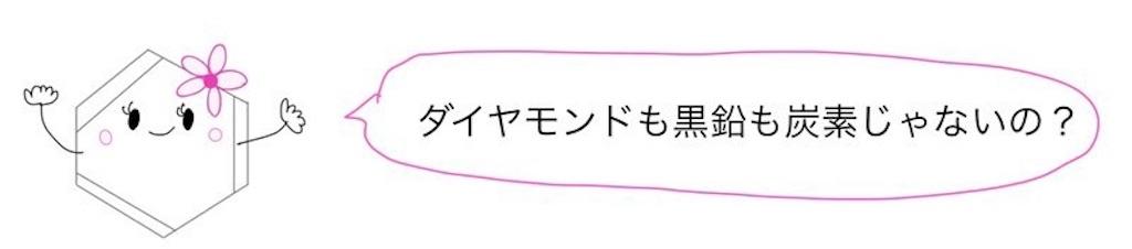 f:id:nobita_60:20210220192723j:image