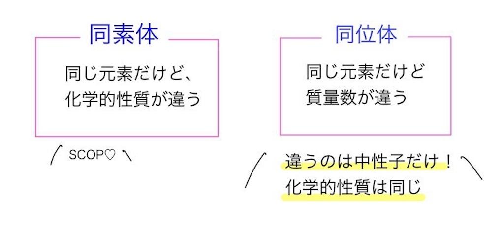 f:id:nobita_60:20210220192733j:image