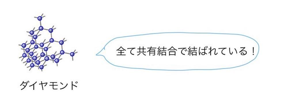 f:id:nobita_60:20210220192745j:image