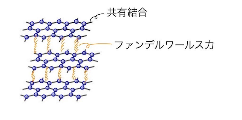 f:id:nobita_60:20210220192816j:image