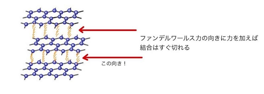 f:id:nobita_60:20210220192831j:image