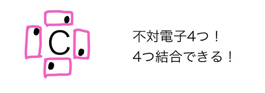 f:id:nobita_60:20210220192839j:image