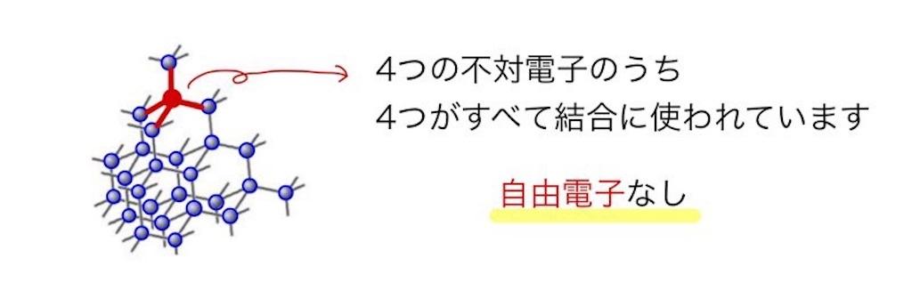 f:id:nobita_60:20210220192847j:image