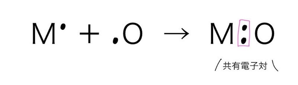 f:id:nobita_60:20210220193409j:image