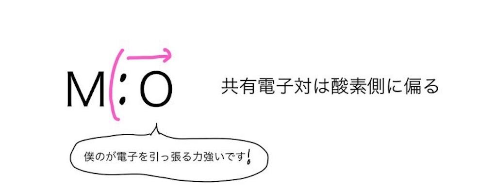 f:id:nobita_60:20210220193420j:image