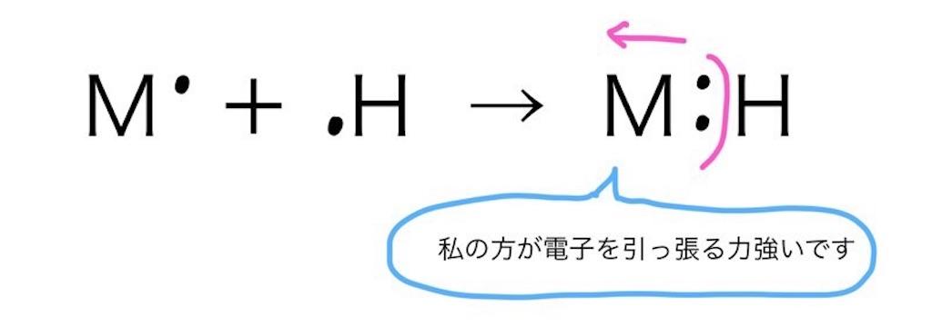 f:id:nobita_60:20210220193454j:image