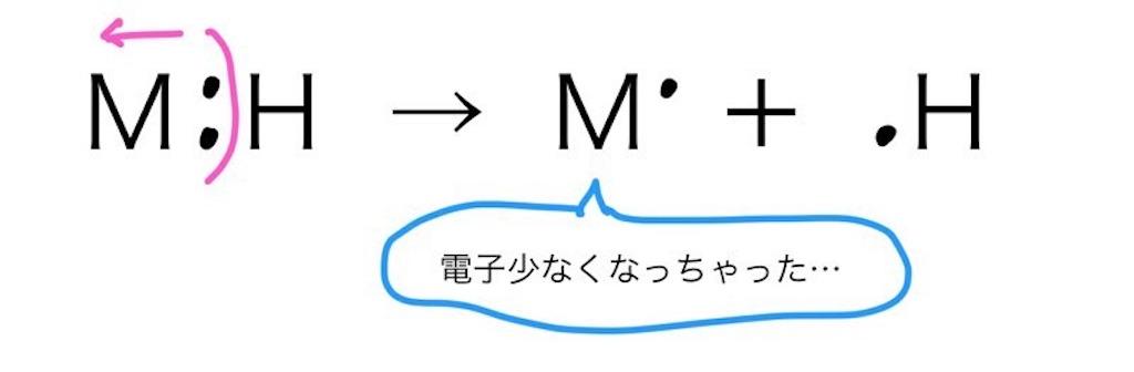 f:id:nobita_60:20210220193502j:image